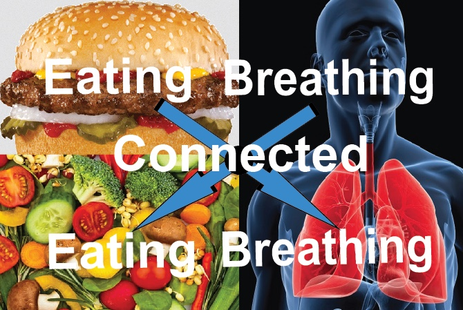 What You Eat Affects How You Breathe & How You Breathe Affects What You Eat!